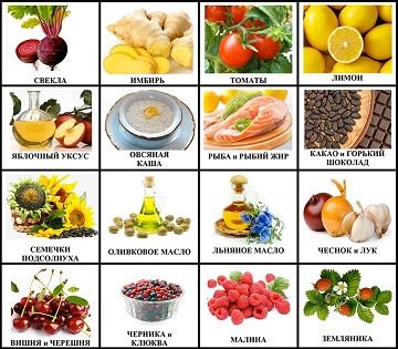 полезные продукты для разжижения крови